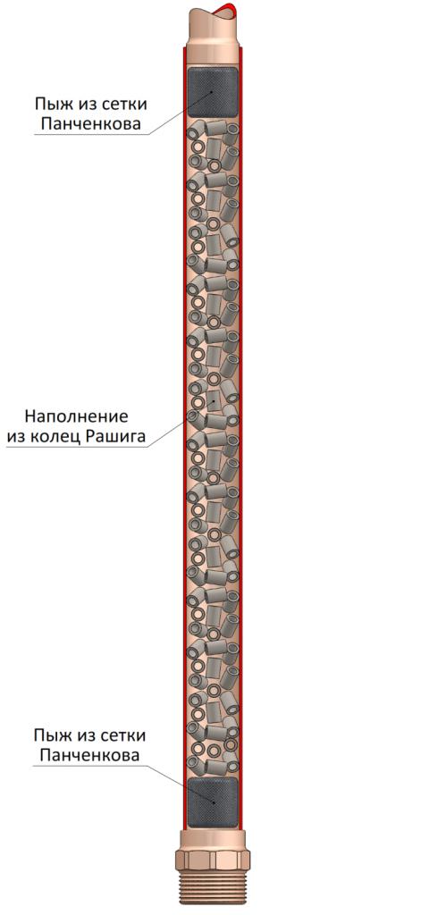 Насадками панченкова своими руками